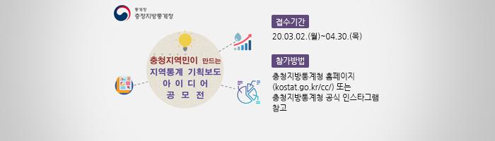 충청지역민이 만드는 지역통계 기획보도 아이디어 공모전 접수기간 20.03.02.(월)~04.30.(목) 참가방법 충청지방통계청 홈페이지(kostat.go.kr/cc/) 또는 충청지방 통계청 공식 인스타그램 참고